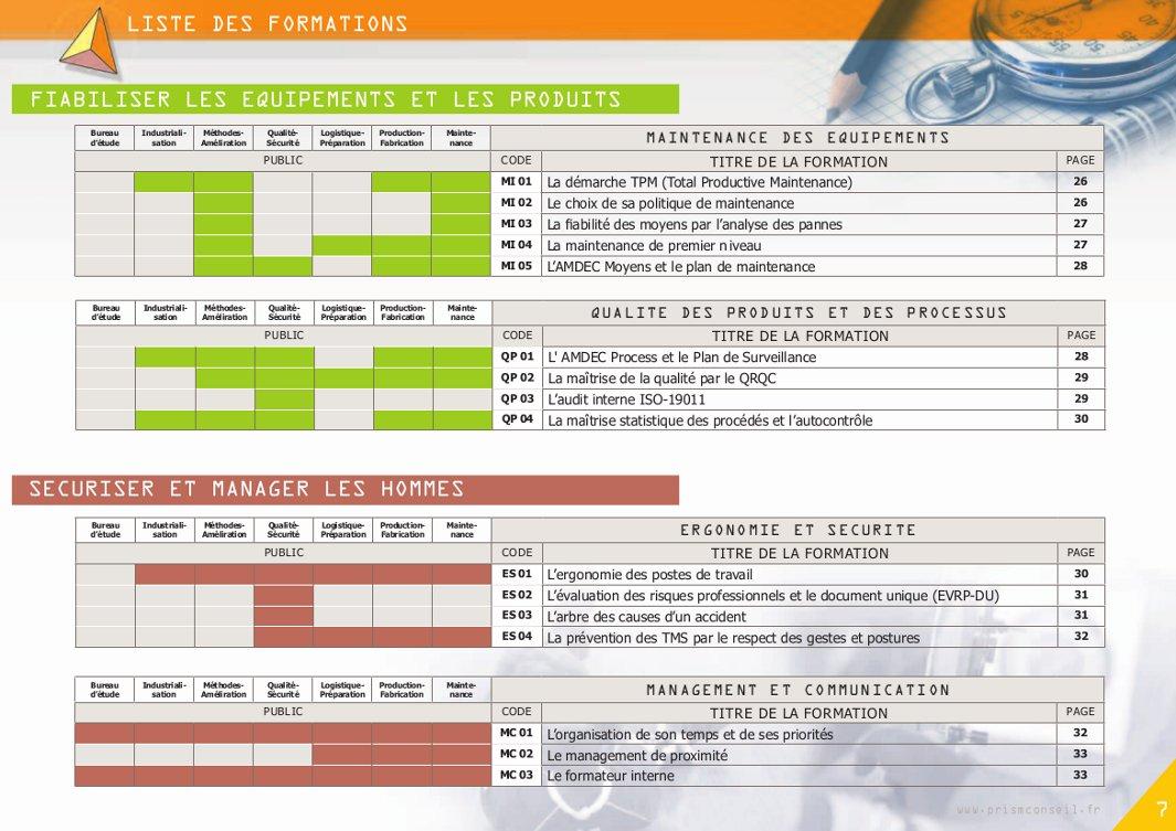 Extrait Catalogue des formations